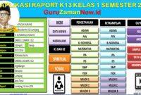 Aplikasi Raport K13 Kelas 1 Semester 2