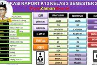 Aplikasi Raport K13 Kelas 3 Semester 2