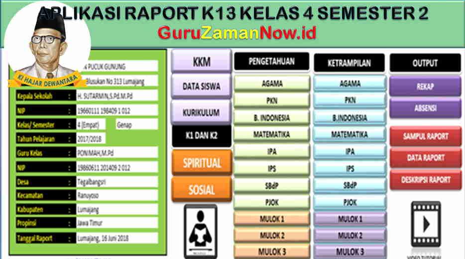 Aplikasi Raport K13 Kelas 4 Semester 2