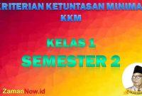 KKM SD/MI Kelas 1