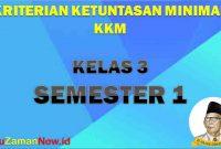 KKM Kelas III SD