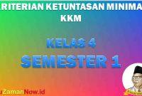 KKM Kelas 4 SD/MI