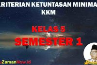 KKM SD Kelas 5