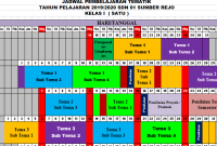 Jadwal Pelajaran SD Kelas 1
