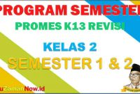 Promes K13 Kelas 2