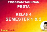 Prota K13 Kelas 4