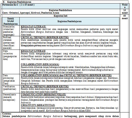 RPP 1 Lembar PKN Kelas 10 Semester 2 Revisi 2020