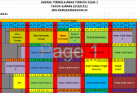 Jadwal Pelajaran SD Kelas 2 Tahun 2020/2021