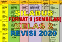 Silabus 9 (Sembilan) Kolom Kelas 2 Revisi 2020