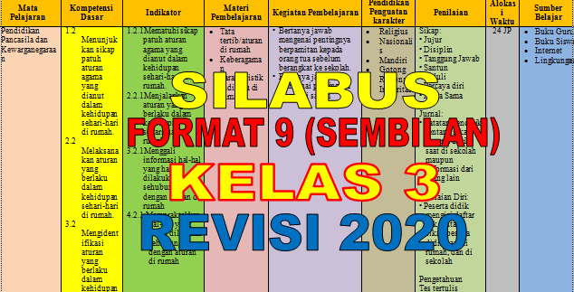 Silabus 9 (Sembilan) Kolom Kelas 3 Revisi 2020