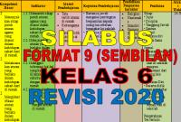 Silabus 9 (Sembilan) Kolom Kelas 6 Revisi 2020