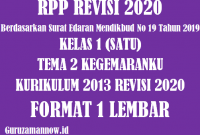 Administrasi 3 Komponen RPP 1 Lembar Kelas 1 Tema 2 Semester 1 Revisi 2020