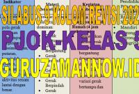 Silabus 9 (Sembilan) Kolom PJOK Kelas 5 Revisi 2020