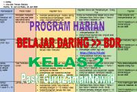 Program Harian Pembelajaran Jarak Jauh Daring dan Luring Kelas 2