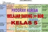 Program Harian Pembelajaran Jarak Jauh Daring dan Luring Kelas 5