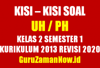Kumpulan Kisi – Kisi PH/UH Kelas 2 Semester 1 Revisi 2020