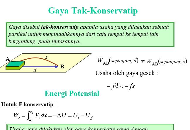 Download Media Ajar PowerPoint (PPT) Fisika Materi Kuliah