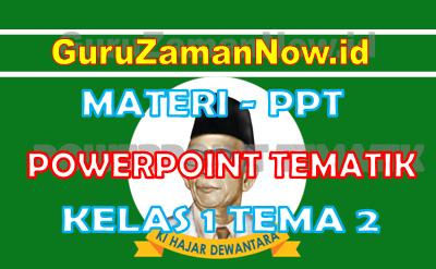 Materi PPT / Powerpoint Kelas 1 Tema 2 Semester 1