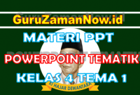 Materi PPT / Powerpoint Kelas 4 Tema 1 Semester 1