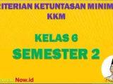 KKM Kelas 6 SD Semester 2