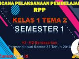 RPP Kelas 3 Semester 1 Tema 2