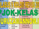 Silabus 9 (Sembilan) Kolom PJOK Kelas 1 Revisi 2020