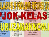 Silabus 9 (Sembilan) Kolom PJOK Kelas 6 Revisi 2020