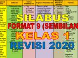 Silabus 1