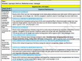 RPP 1 Lembar Sosiologi Kelas 10 Semester 2 Revisi 2020